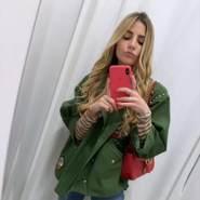 nella129's profile photo
