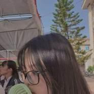 anhp062's profile photo