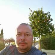 antonioc2749's profile photo