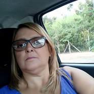 zeliaa18's profile photo
