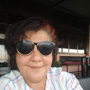 juditj14's profile photo
