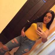 madalinan7's profile photo