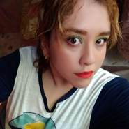 chaablys's profile photo