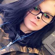 bittyblunts's profile photo