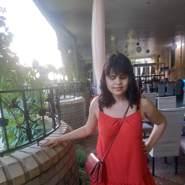 user_khjto6985's profile photo