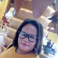 sris4154's profile photo