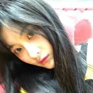 shiny12's profile photo