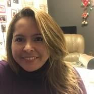 ssindyc's profile photo