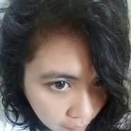 ojhana's profile photo