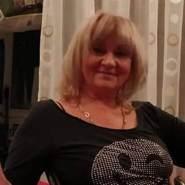 ginam1936's profile photo