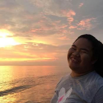 alyssam37_South Cotabato_Alleenstaand_Vrouw