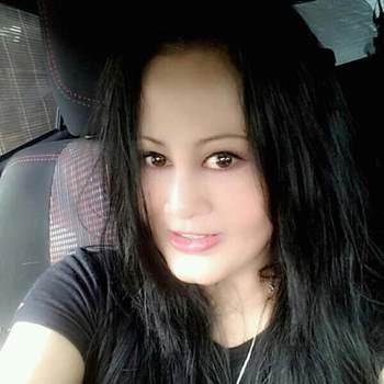 tinaw106_Jawa Barat_Single_Female