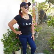 lan268's profile photo