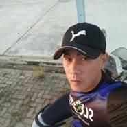suwats36's profile photo