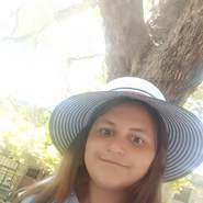 mariya396's profile photo
