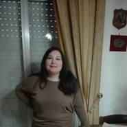 nicoletta17's profile photo