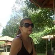 cristinam121's profile photo