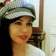 dreamr12's profile photo