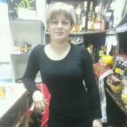 alexandra_ugai's profile photo
