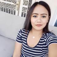 karena391's profile photo