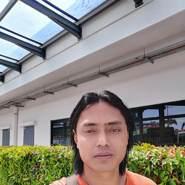uniqs149's profile photo