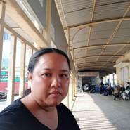 xuandangd's profile photo
