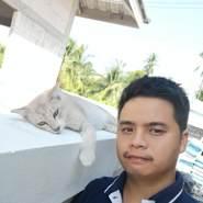 nero163's profile photo