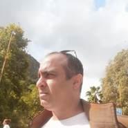 ramia9258's profile photo