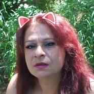 majam419's profile photo