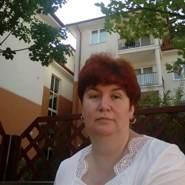 izabellas16's profile photo