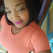 cristobalinab's profile photo