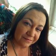 dionisiaa5's profile photo