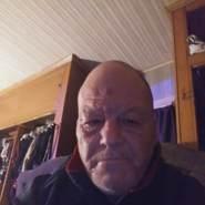 tonys6921's profile photo