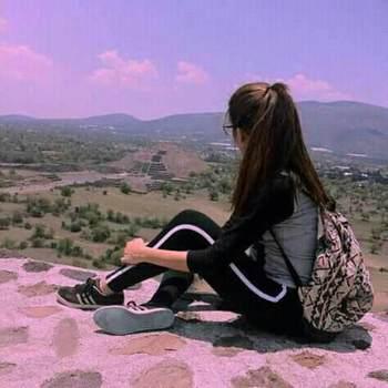 thalita001outlookcom_Texas_Single_Female