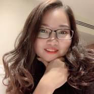 hat780's profile photo