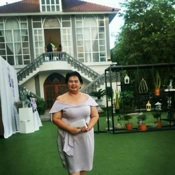 mayureet5_Nonthaburi_Độc thân_Nữ