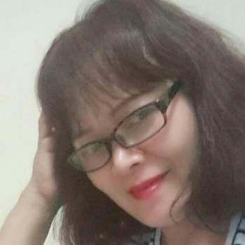 mamanyac_Taoyuan_Alleenstaand_Vrouw