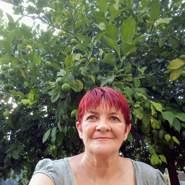 rubia_sevillana's profile photo