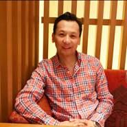justin1844's profile photo