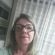 mariairacisappellini's profile photo