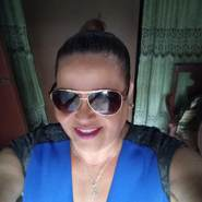 mirelist's profile photo