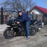 alexandrua208's profile photo