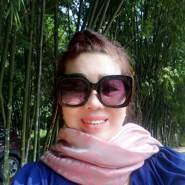 kimchung5's profile photo