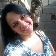 daianes267's profile photo