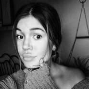 Sarahipal's profile photo
