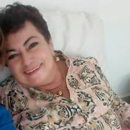 marias3472's profile photo