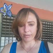 yosarav's profile photo