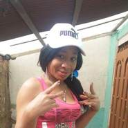 neilar15's profile photo