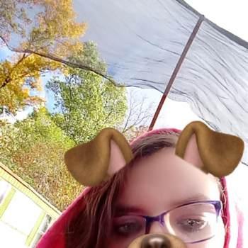 tess679_West Virginia_Single_Female