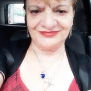 licisd's profile photo